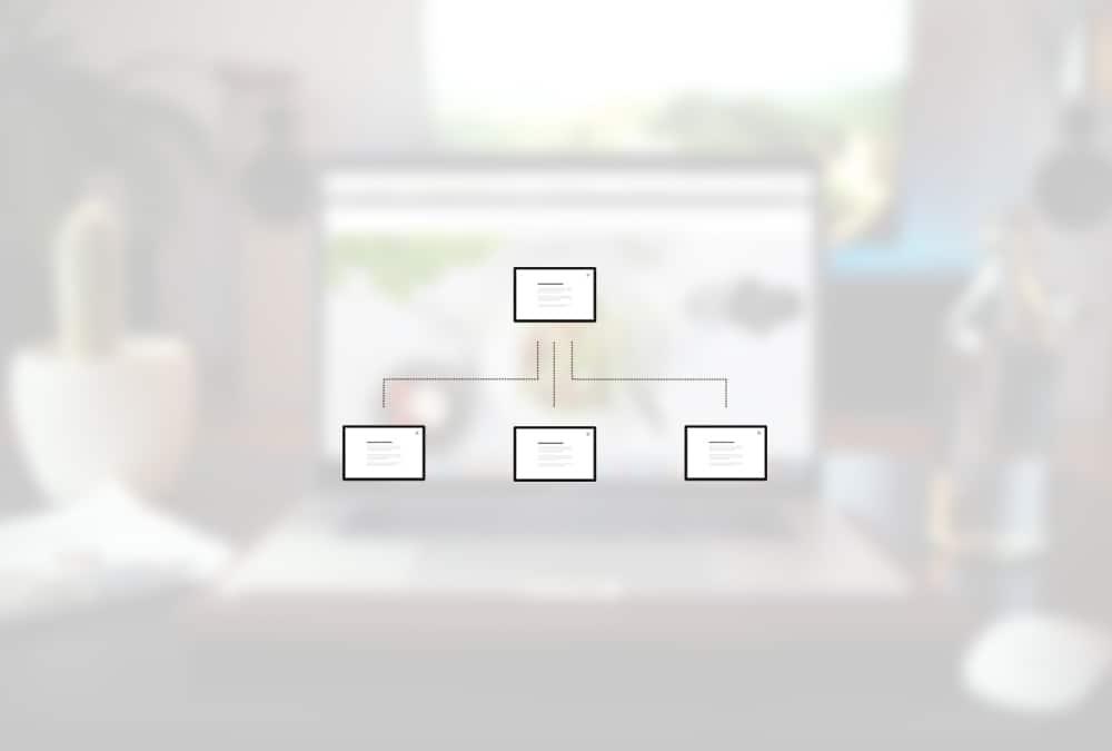 Intern linkstruktur: HTML Sitemaps